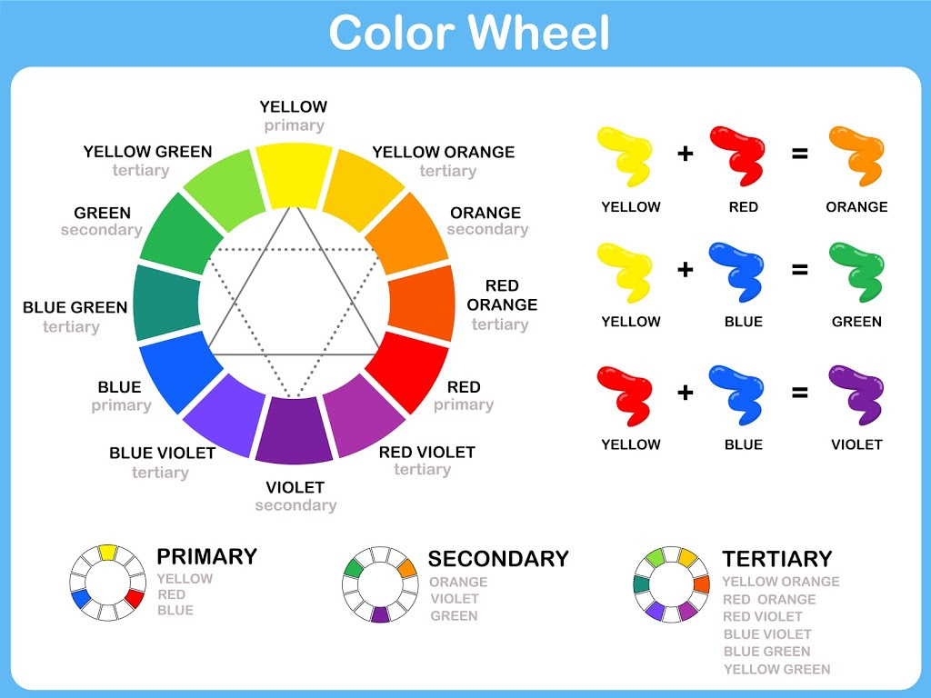 colour wheel to help with ink blending